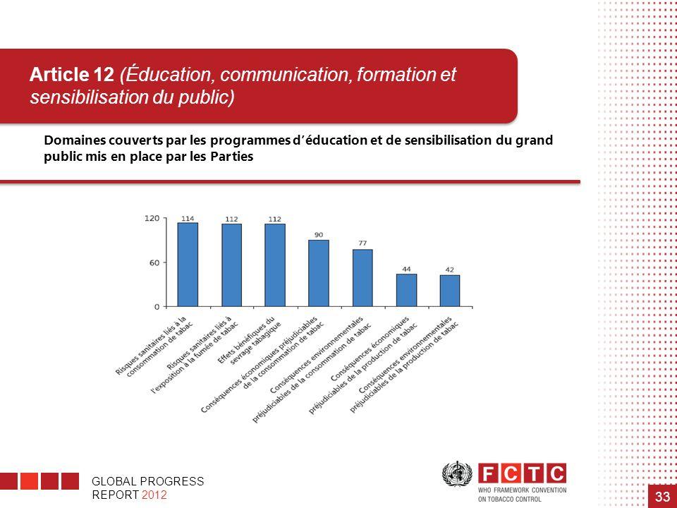 Article 12 (Éducation, communication, formation et