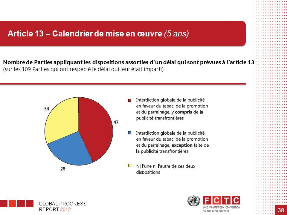 Article 13 – Calendrier de mise en œuvre (5 ans)
