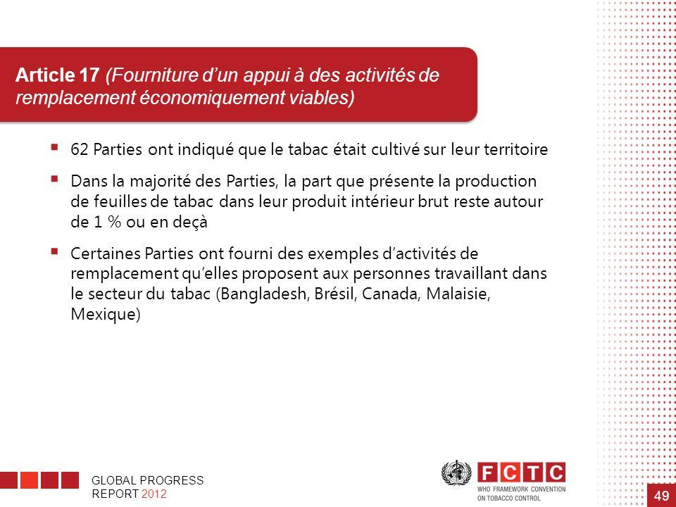 Article 17 (Fourniture d'un appui à des activités de remplacement économiquement viables)