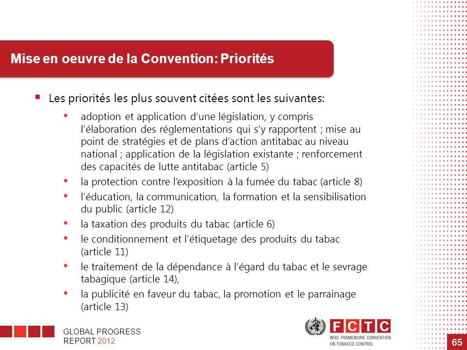 Mise en oeuvre de la Convention: Priorités