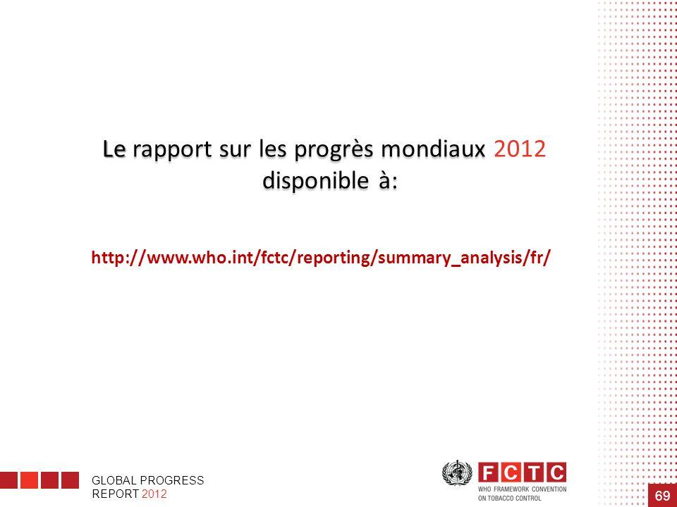 Le rapport sur les progrès mondiaux 2012