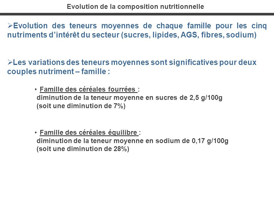 Evolution de la composition nutritionnelle
