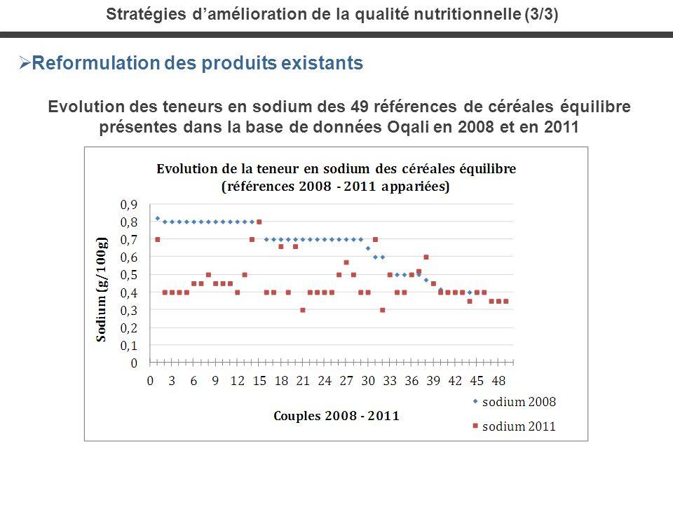 Stratégies d'amélioration de la qualité nutritionnelle (3/3)