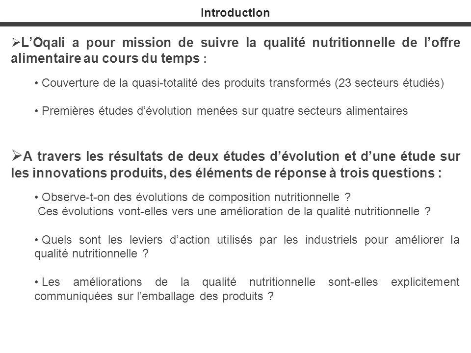 Introduction L'Oqali a pour mission de suivre la qualité nutritionnelle de l'offre alimentaire au cours du temps :