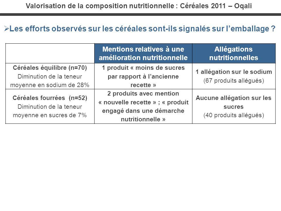 Valorisation de la composition nutritionnelle : Céréales 2011 – Oqali