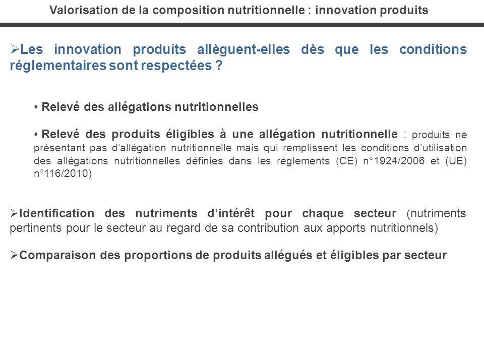 Valorisation de la composition nutritionnelle : innovation produits