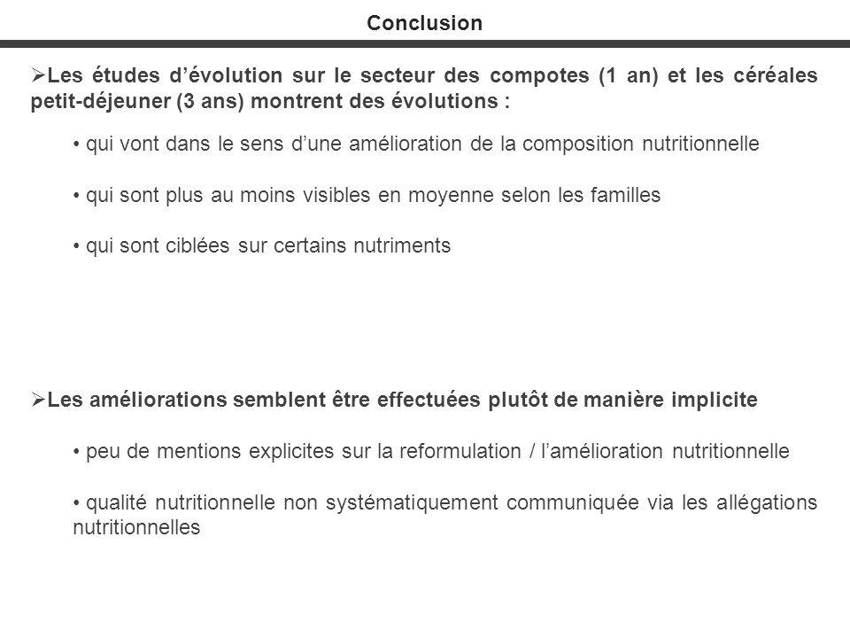 Conclusion Les études d'évolution sur le secteur des compotes (1 an) et les céréales petit-déjeuner (3 ans) montrent des évolutions :