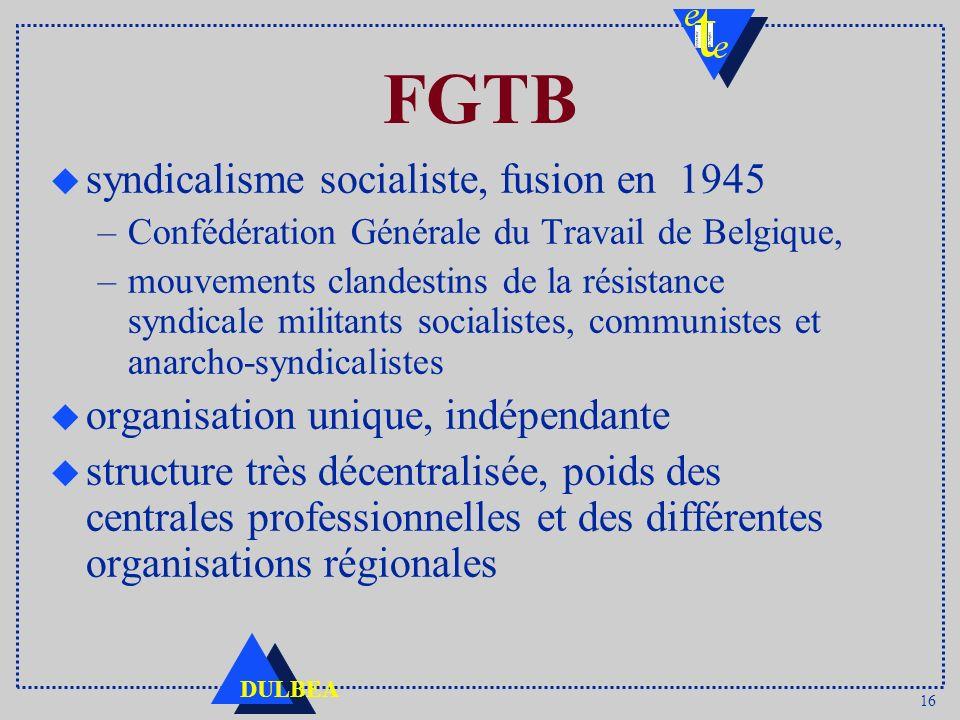 FGTB syndicalisme socialiste, fusion en 1945