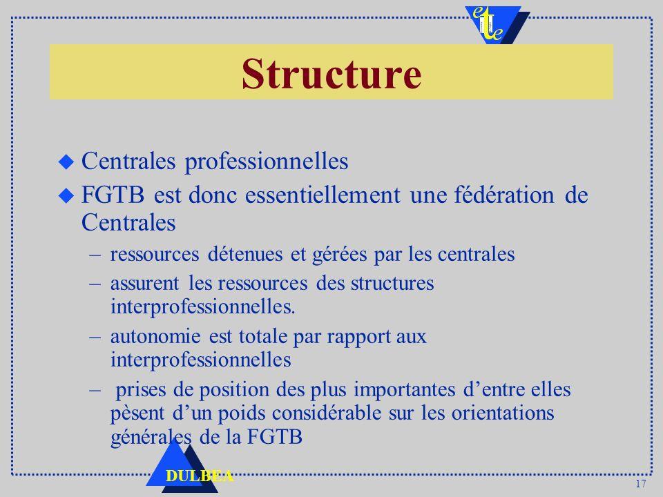 Structure Centrales professionnelles
