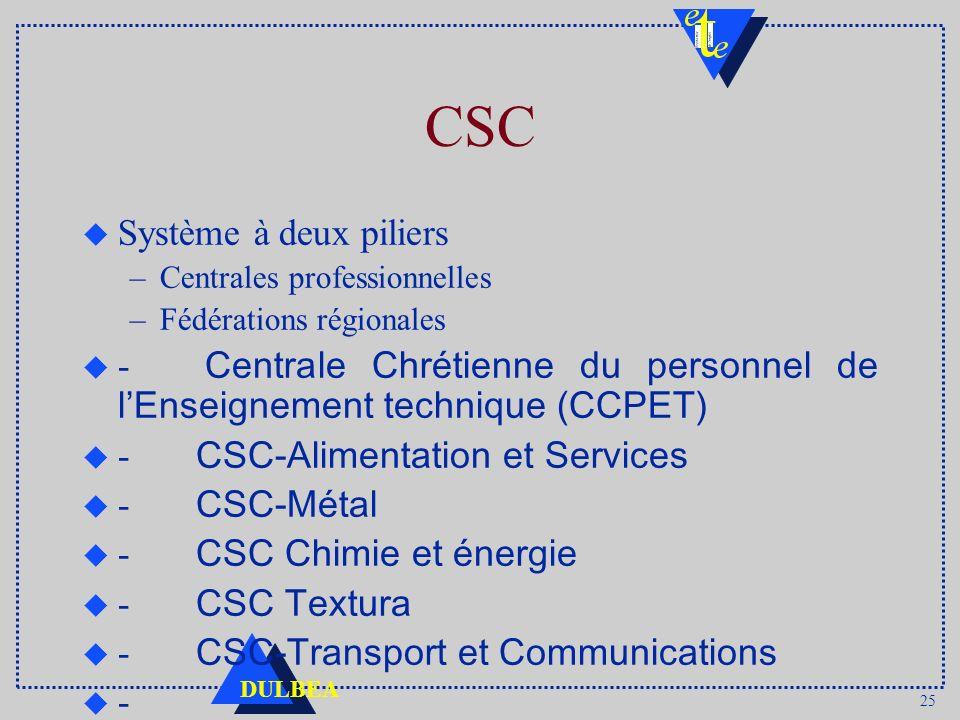CSC Système à deux piliers