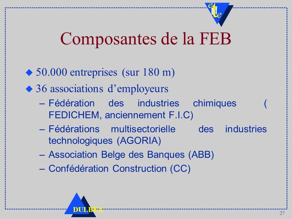 Composantes de la FEB 50.000 entreprises (sur 180 m)
