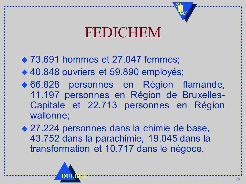 FEDICHEM 73.691 hommes et 27.047 femmes;