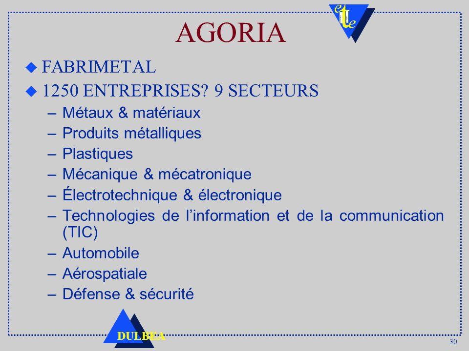AGORIA FABRIMETAL 1250 ENTREPRISES 9 SECTEURS Métaux & matériaux