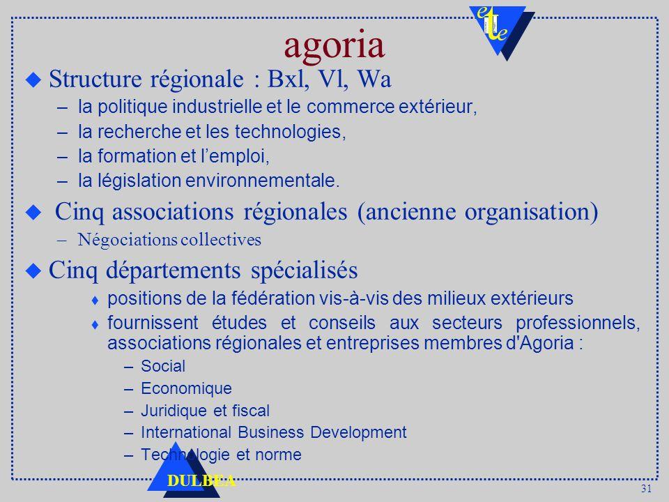 agoria Structure régionale : Bxl, Vl, Wa