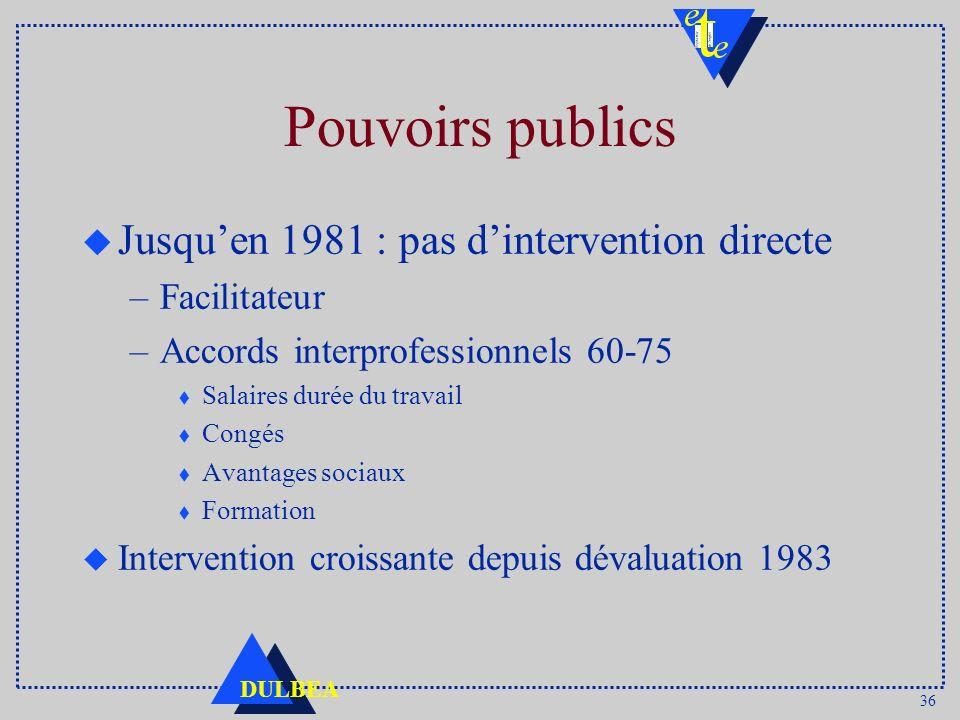 Pouvoirs publics Jusqu'en 1981 : pas d'intervention directe