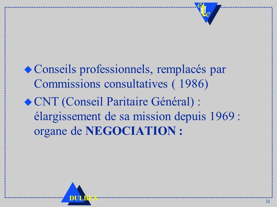 Conseils professionnels, remplacés par Commissions consultatives ( 1986)