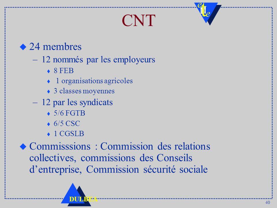 CNT 24 membres. 12 nommés par les employeurs. 8 FEB. 1 organisations agricoles. 3 classes moyennes.