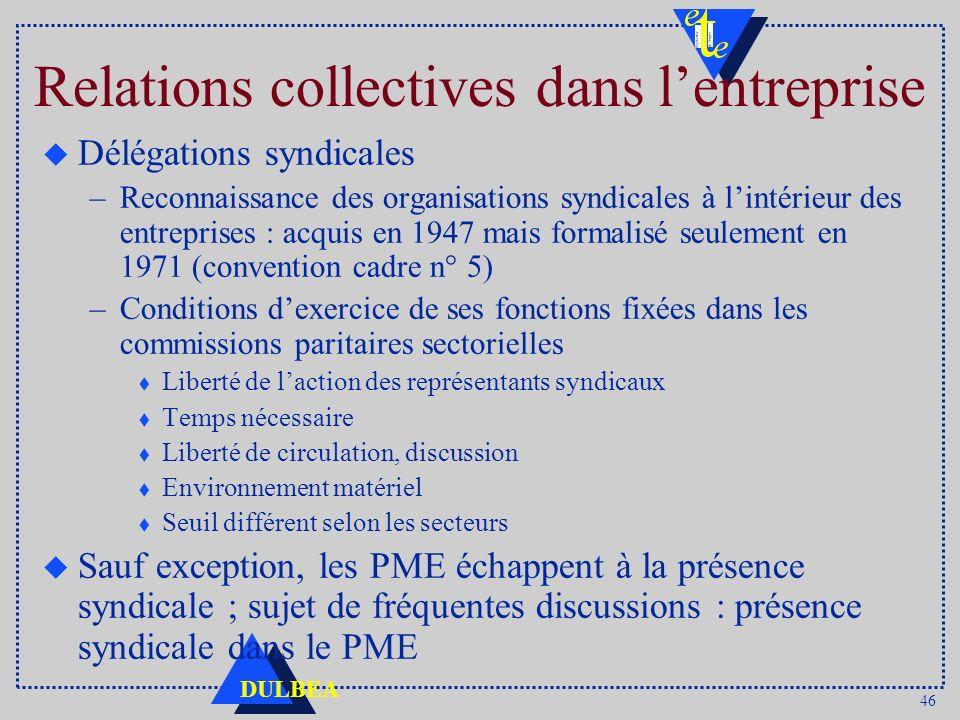 Relations collectives dans l'entreprise