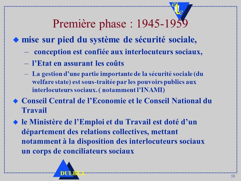 Première phase : 1945-1959 mise sur pied du système de sécurité sociale, conception est confiée aux interlocuteurs sociaux,