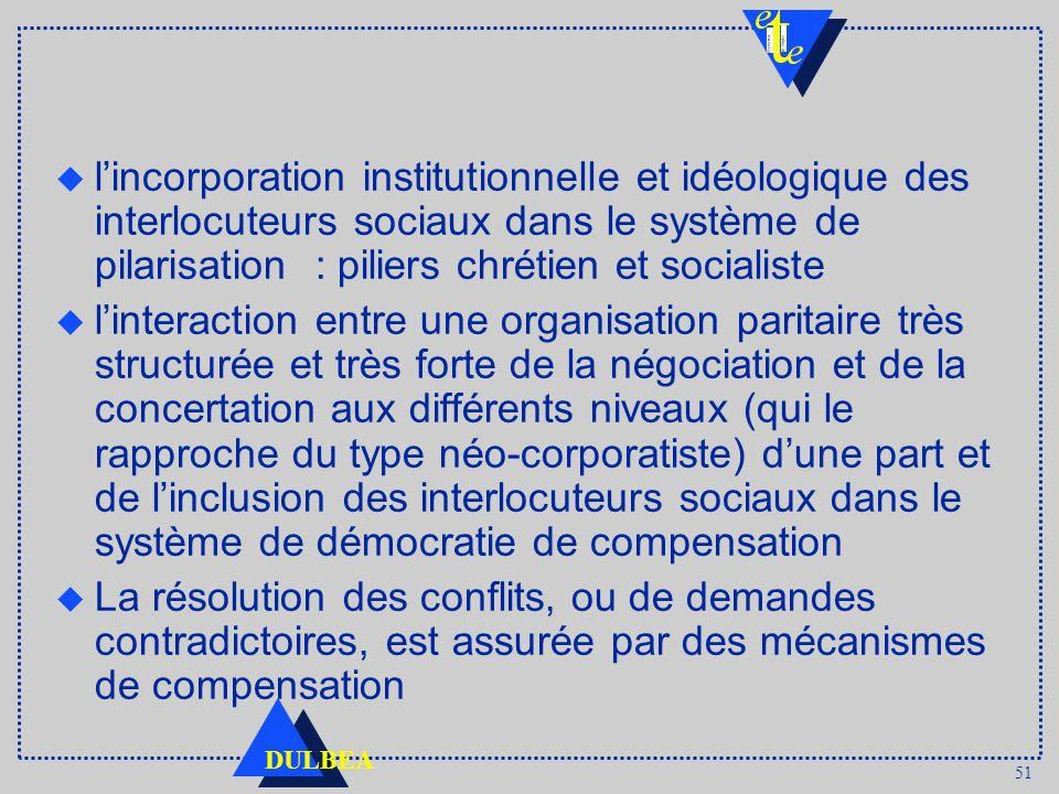l'incorporation institutionnelle et idéologique des interlocuteurs sociaux dans le système de pilarisation : piliers chrétien et socialiste