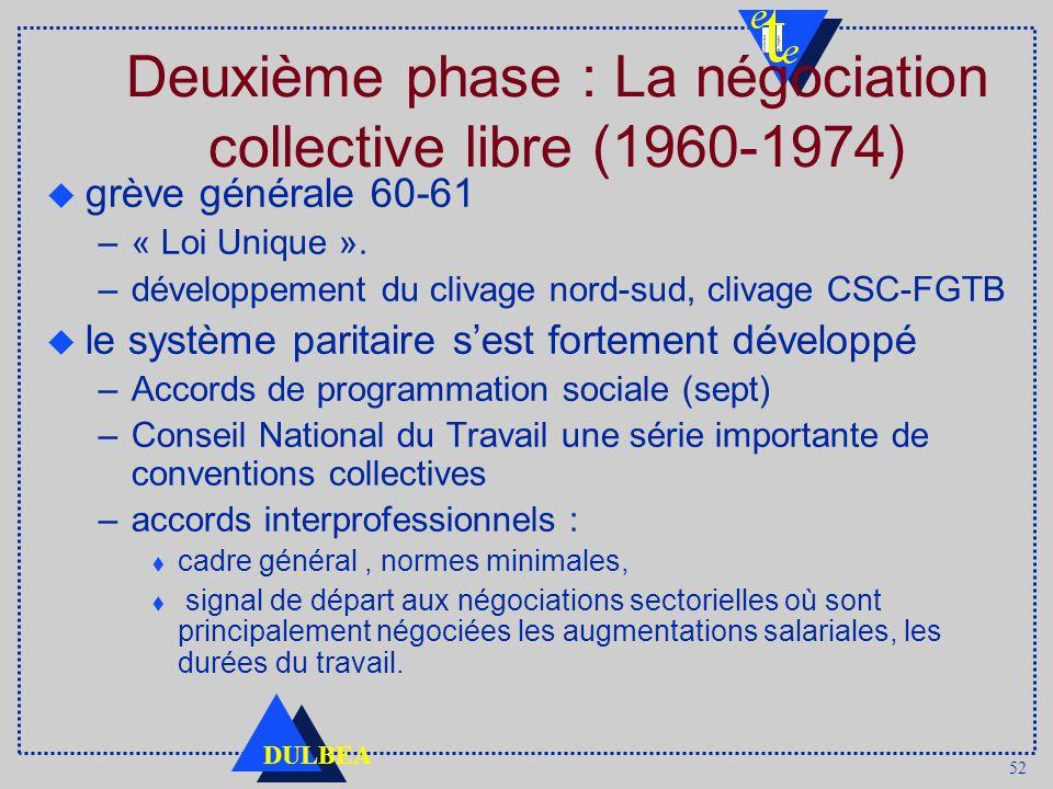 Deuxième phase : La négociation collective libre (1960-1974)