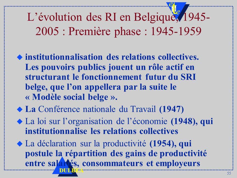 L'évolution des RI en Belgique, 1945-2005 : Première phase : 1945-1959