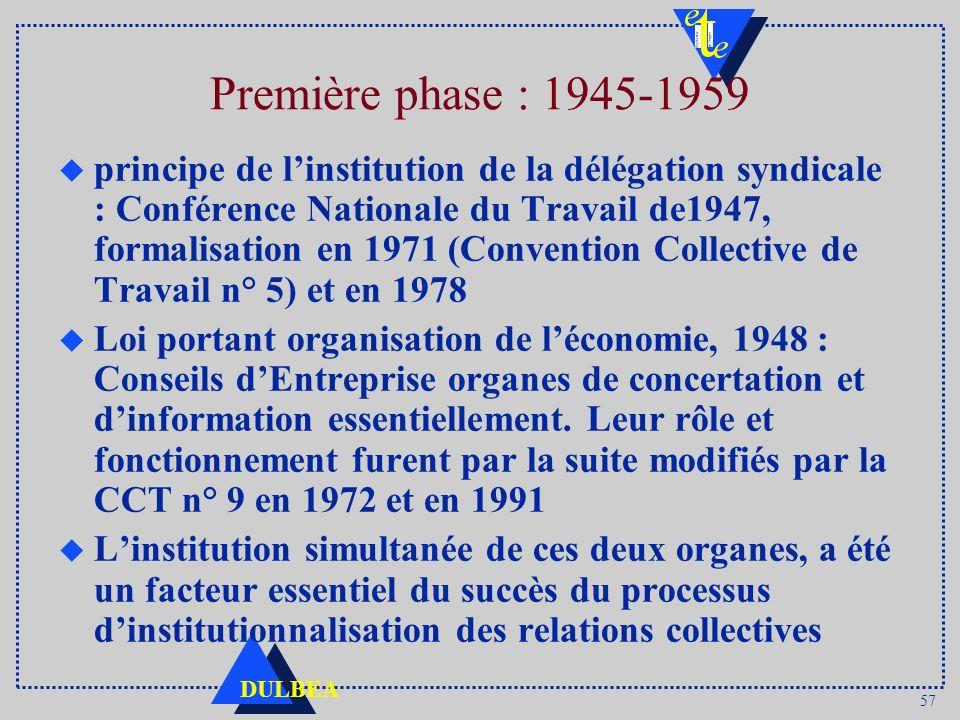 Première phase : 1945-1959