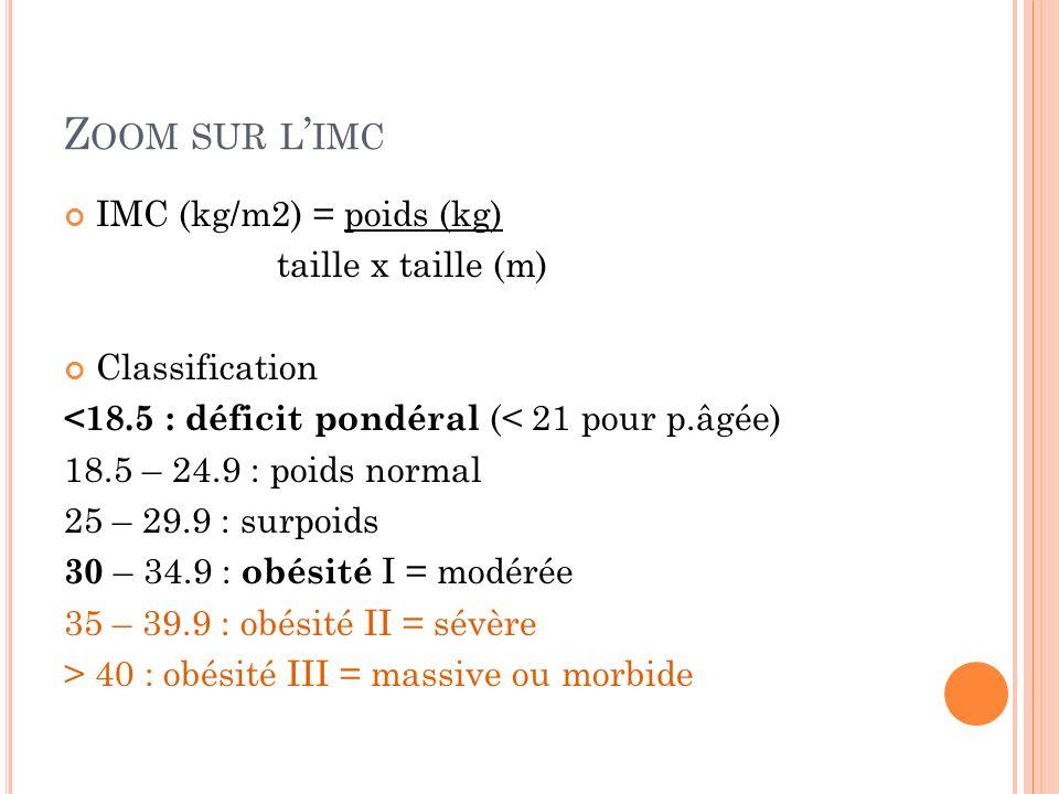 Zoom sur l'imc IMC (kg/m2) = poids (kg) taille x taille (m)