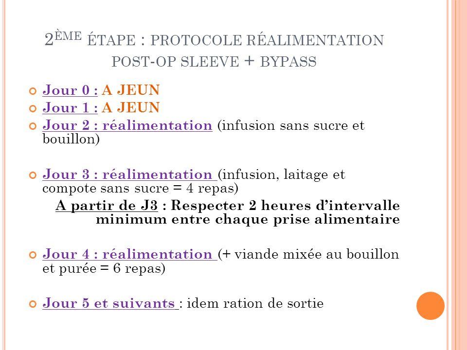2ème étape : protocole réalimentation post-op sleeve + bypass