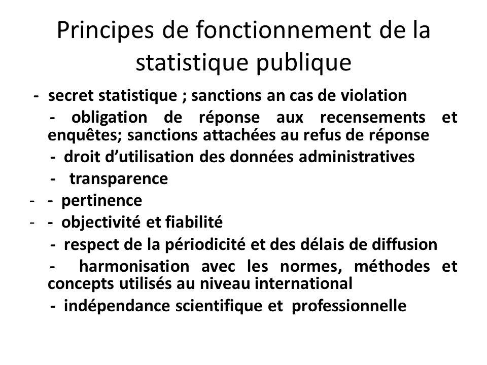 Principes de fonctionnement de la statistique publique