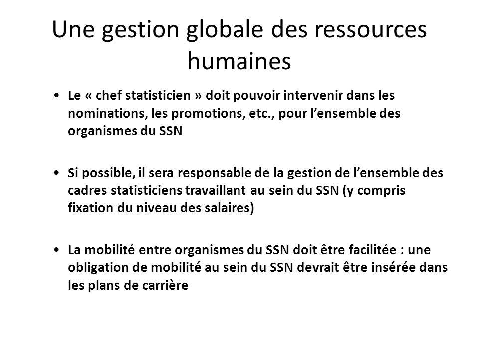 Une gestion globale des ressources humaines