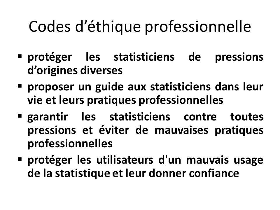 Codes d'éthique professionnelle