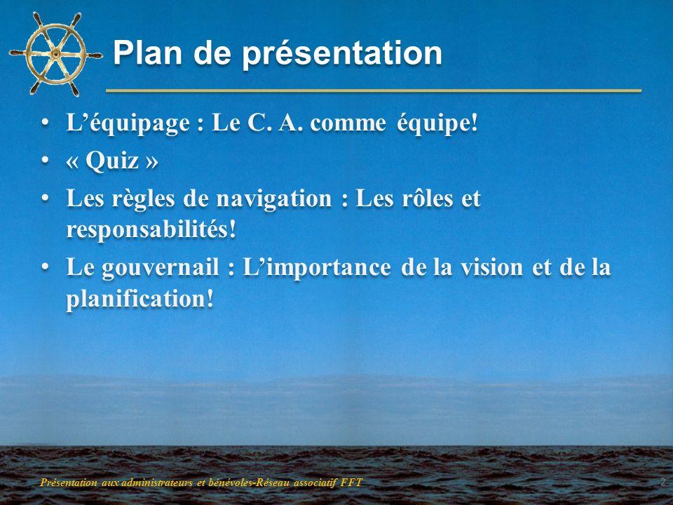 Plan de présentation L'équipage : Le C. A. comme équipe! « Quiz »