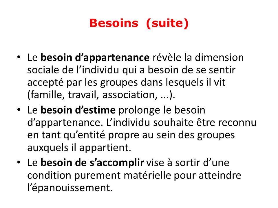 Besoins (suite)