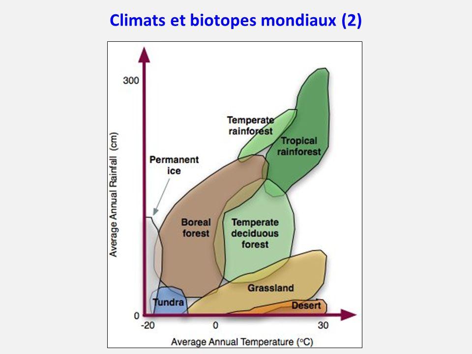 Climats et biotopes mondiaux (2)