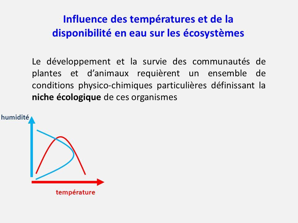 Influence des températures et de la disponibilité en eau sur les écosystèmes