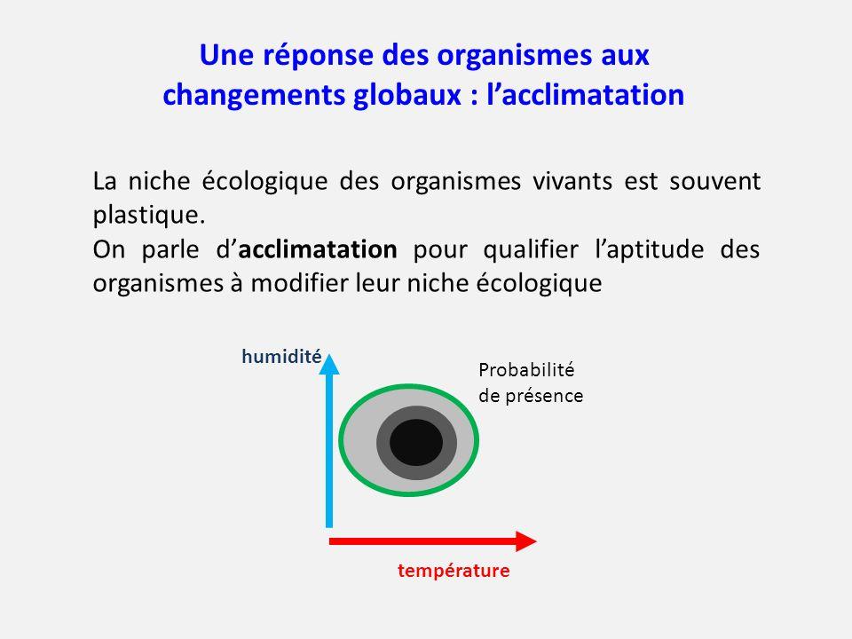 Une réponse des organismes aux changements globaux : l'acclimatation