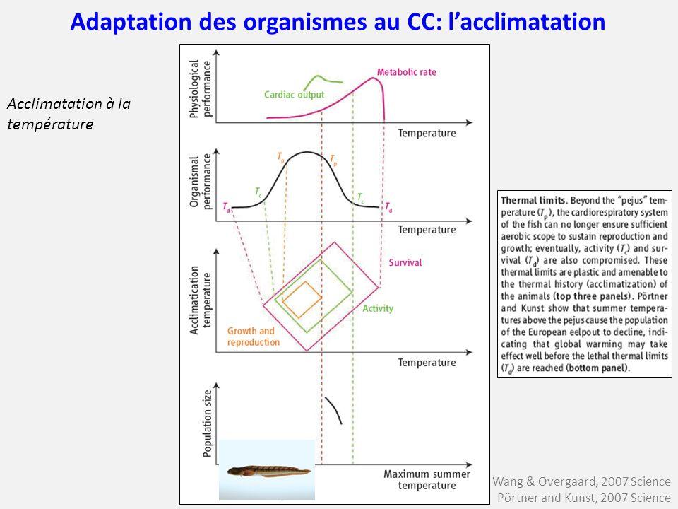 Adaptation des organismes au CC: l'acclimatation