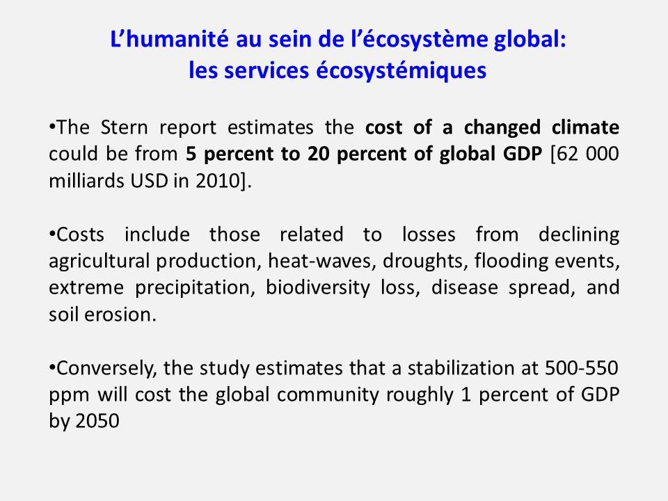 L'humanité au sein de l'écosystème global: les services écosystémiques