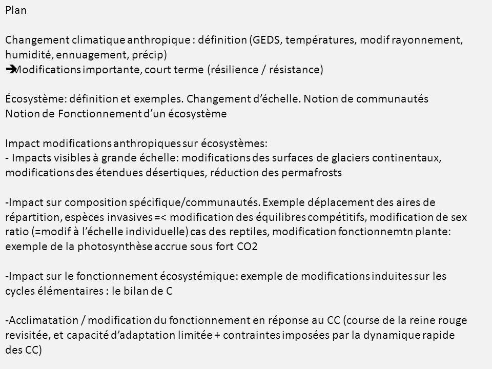 Plan Changement climatique anthropique : définition (GEDS, températures, modif rayonnement, humidité, ennuagement, précip)