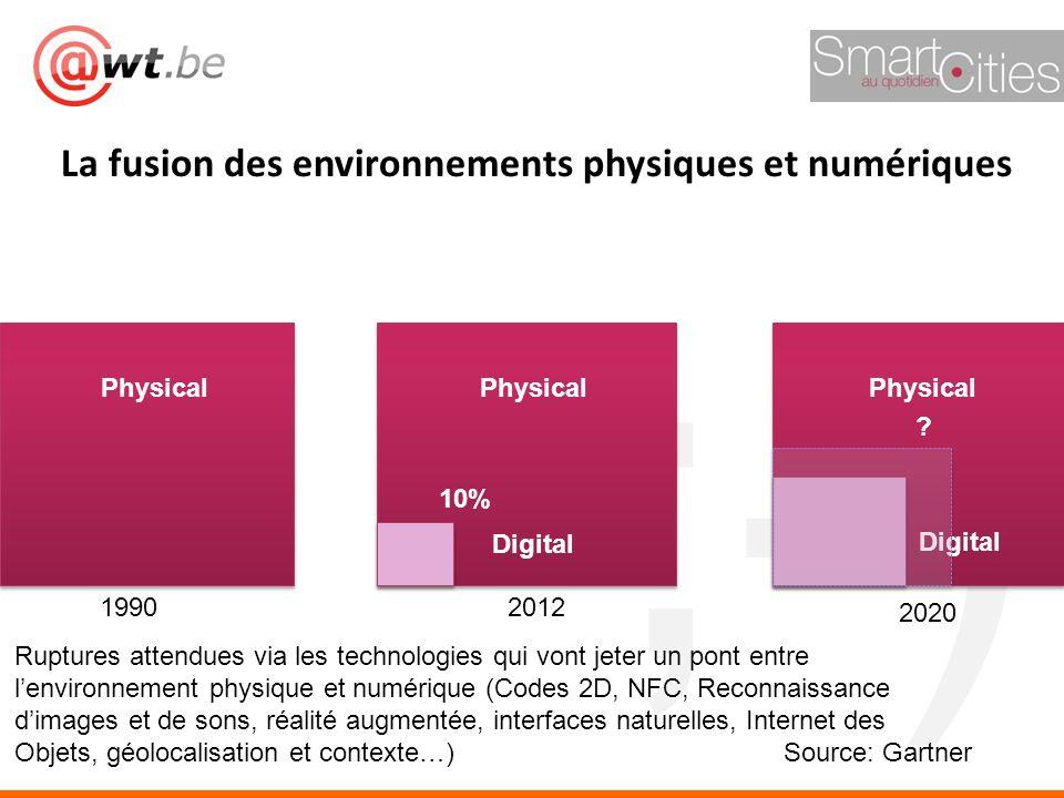 La fusion des environnements physiques et numériques
