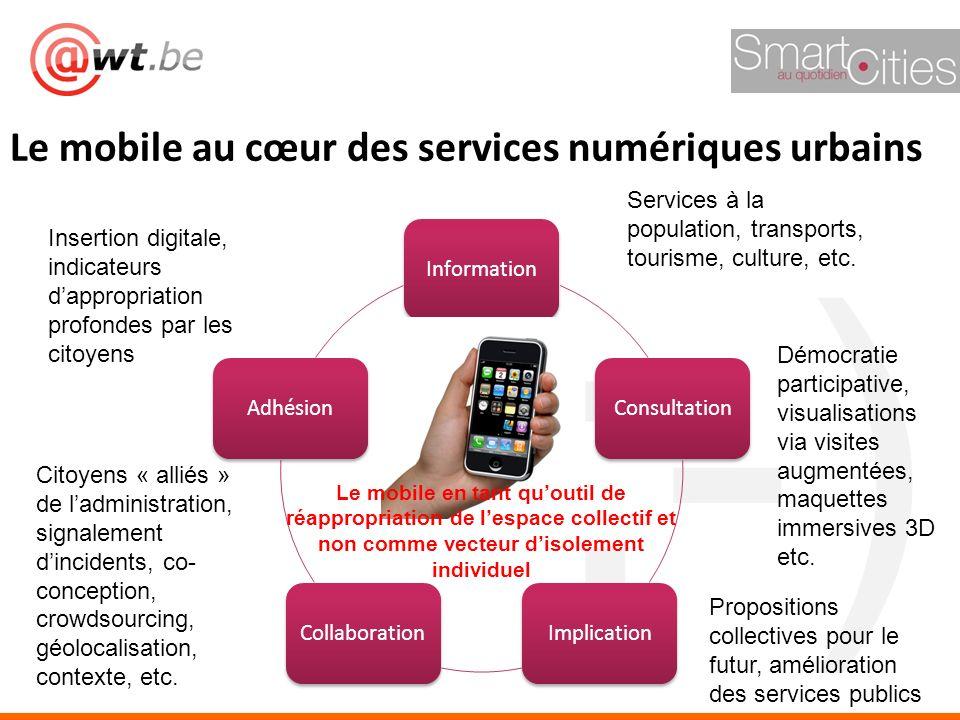 Le mobile au cœur des services numériques urbains