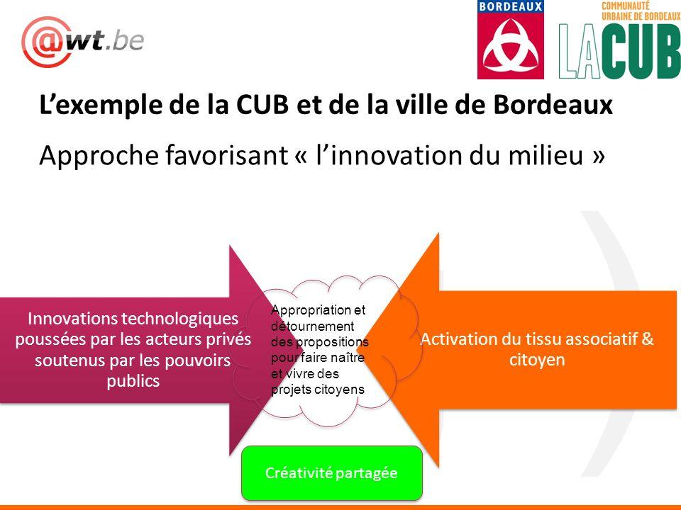 L'exemple de la CUB et de la ville de Bordeaux