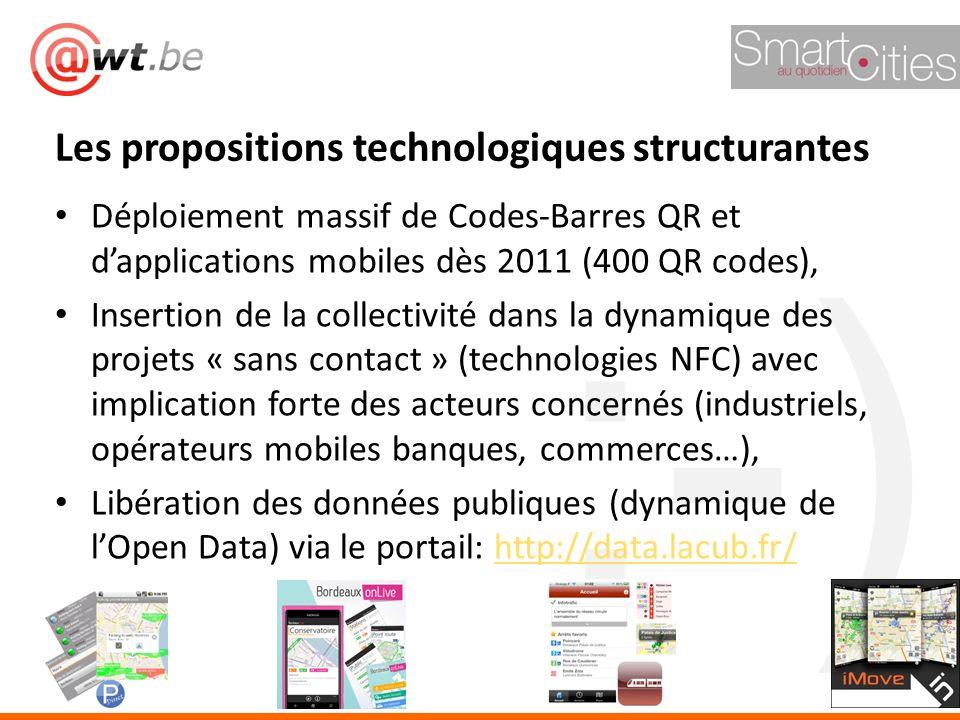 Les propositions technologiques structurantes