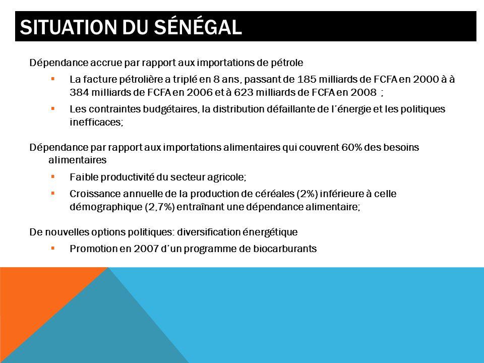 Situation du Sénégal Dépendance accrue par rapport aux importations de pétrole.