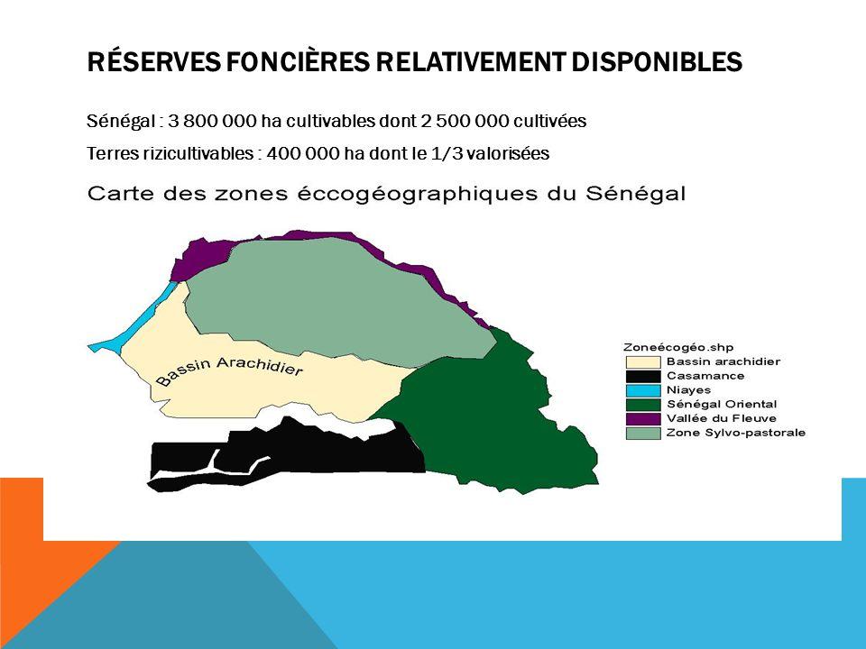 Réserves foncières relativement disponibles