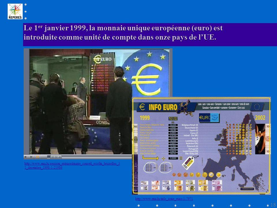 Le 1er janvier 1999, la monnaie unique européenne (euro) est introduite comme unité de compte dans onze pays de l'UE.