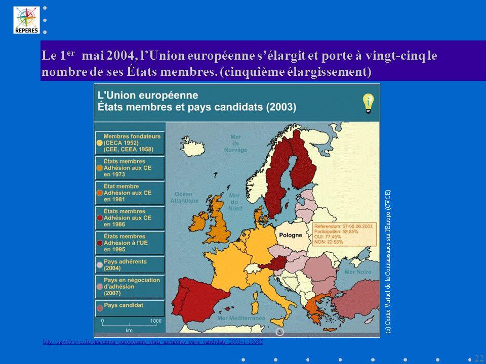 Le 1er mai 2004, l'Union européenne s'élargit et porte à vingt-cinq le nombre de ses États membres. (cinquième élargissement)