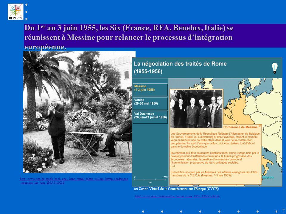 Du 1er au 3 juin 1955, les Six (France, RFA, Benelux, Italie) se réunissent à Messine pour relancer le processus d'intégration européenne.