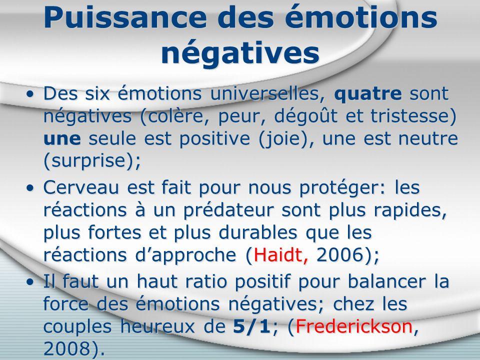 Puissance des émotions négatives